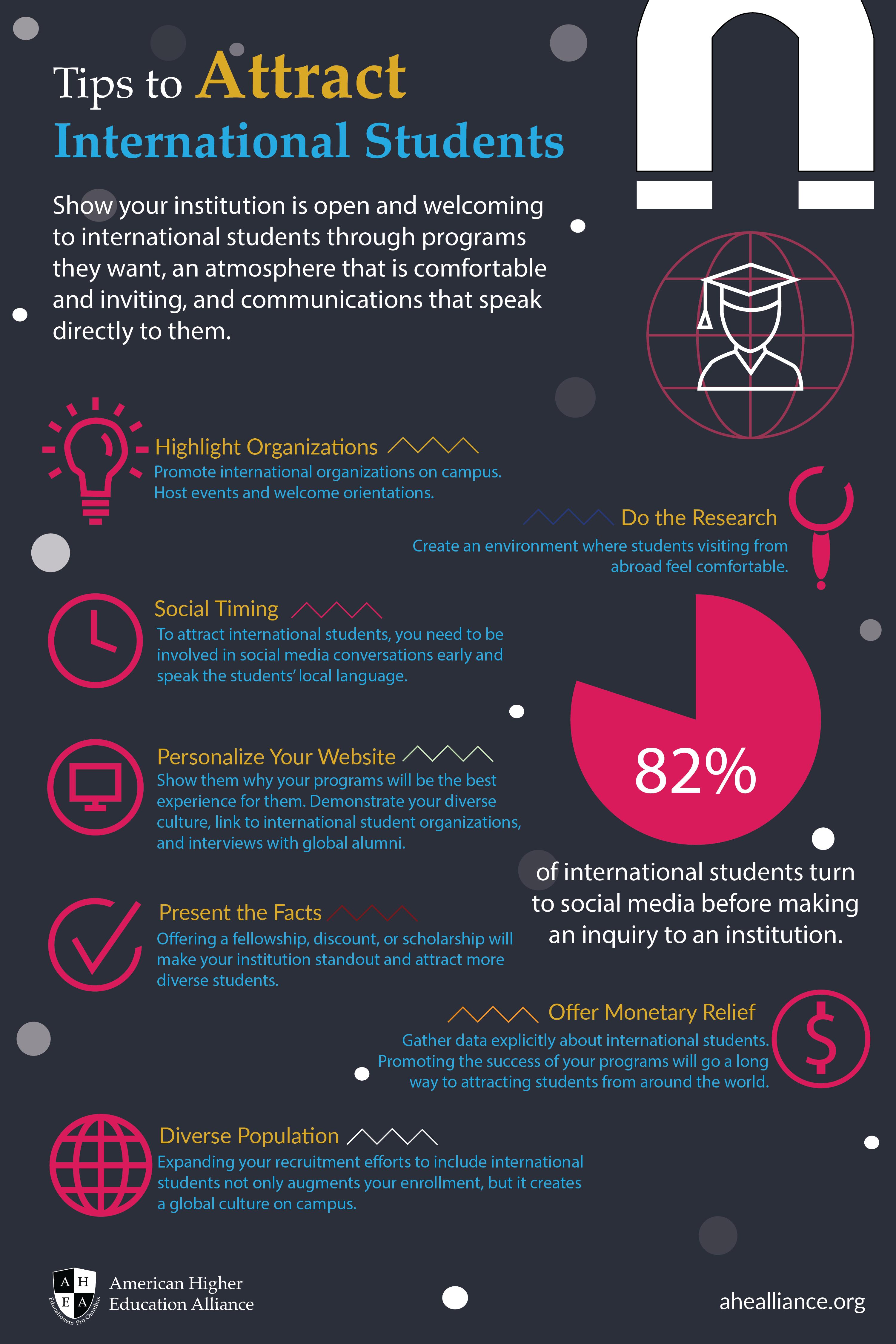 AHEA Infographic_TipstoAttractInterStudents updated-01