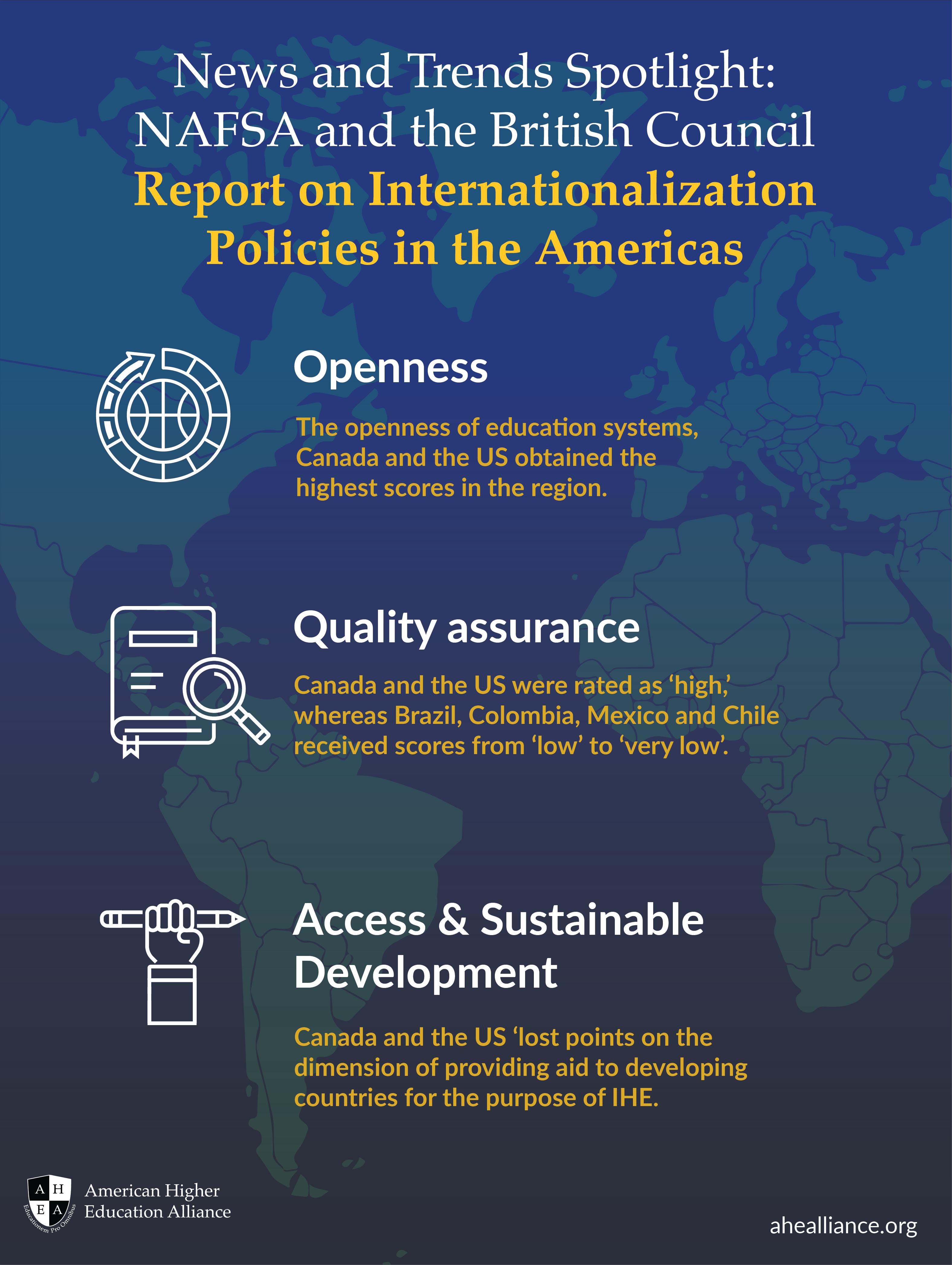 AHEA Infographic_InternationalizationPoliciesAmericas-01