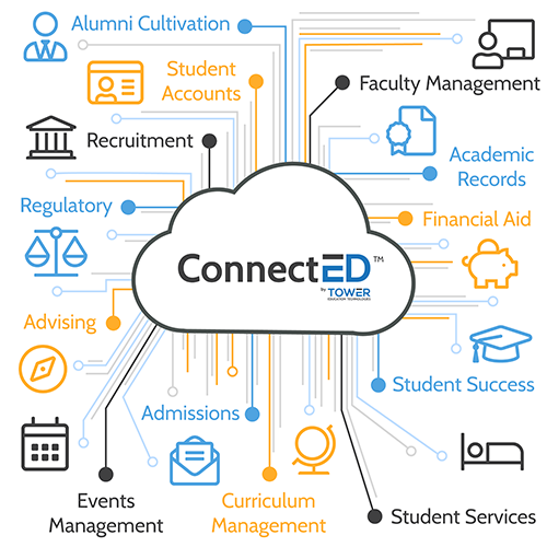 InspirEDGraphics_2020_ConnectED